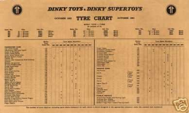 Dinky Toys and Supertoys reproduction cardboard Tyre / Tire sizes reference Chart
